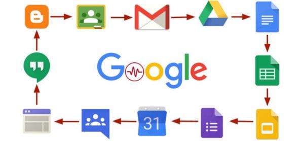 Google G Suite Email Business Drive Hosting Sites Docs Sheets