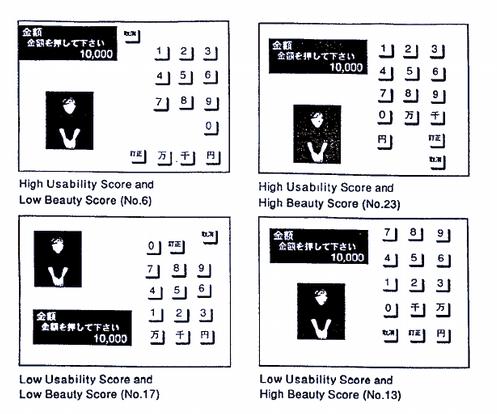 Fig. 2 from Masaaki Kurosu and Kaori Kashimura's ATM experiment